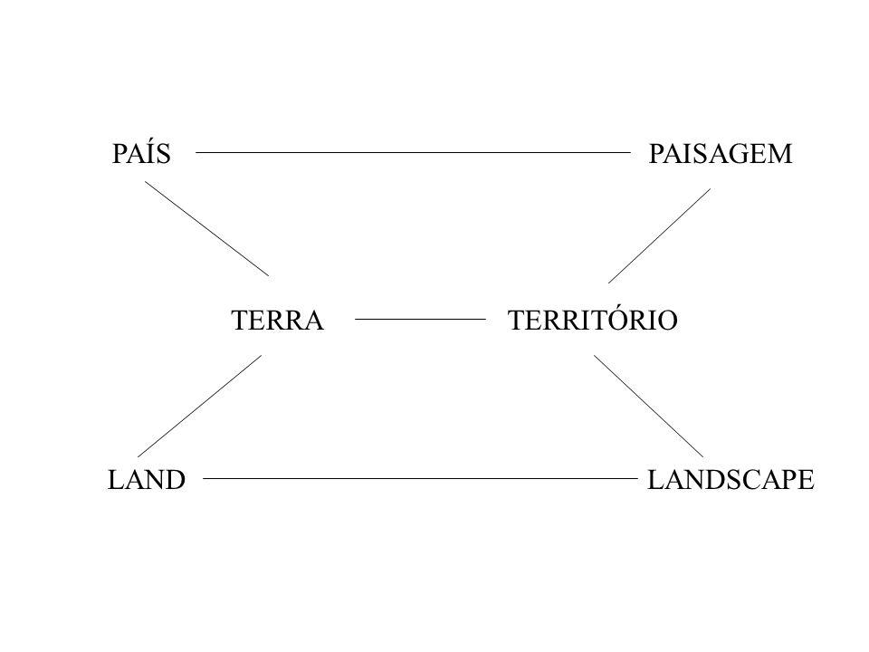 PAÍS PAISAGEM TERRA TERRITÓRIO LAND LANDSCAPE