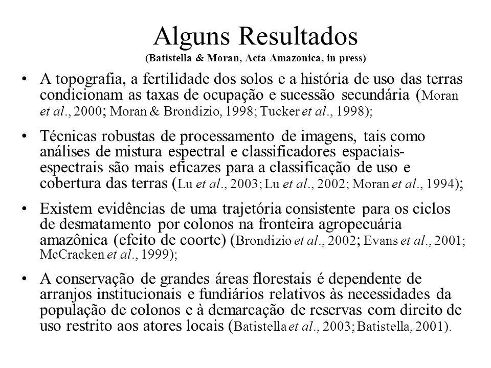 Alguns Resultados (Batistella & Moran, Acta Amazonica, in press)