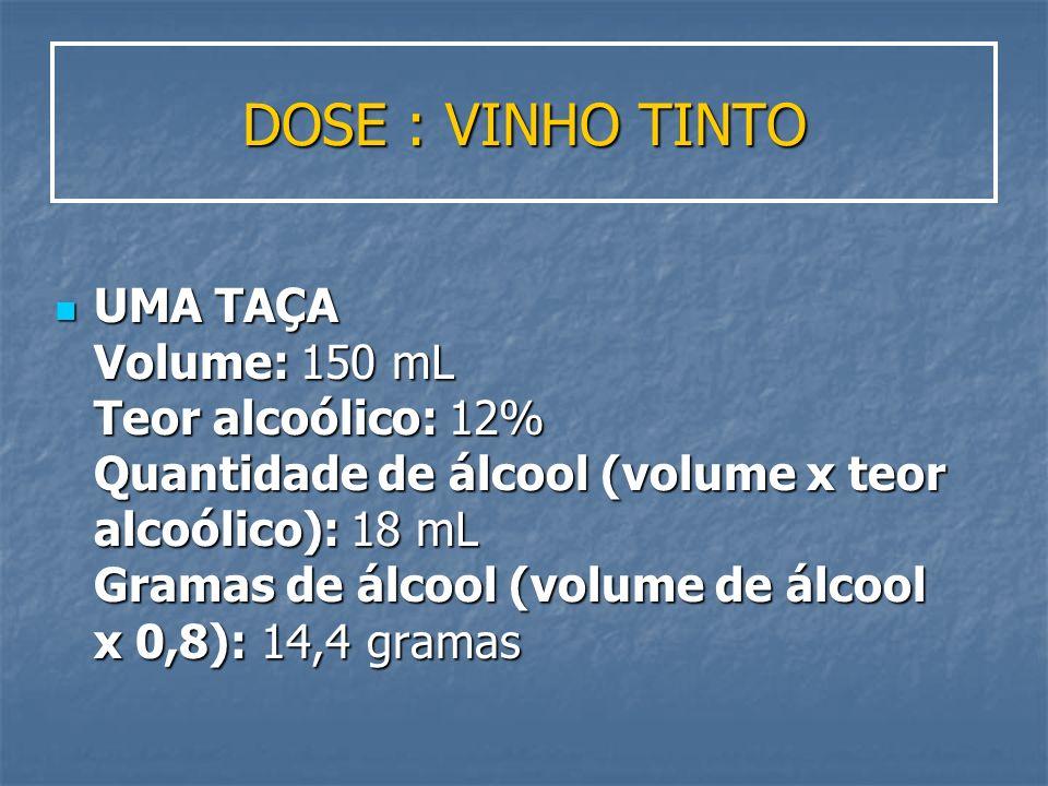 DOSE : VINHO TINTO