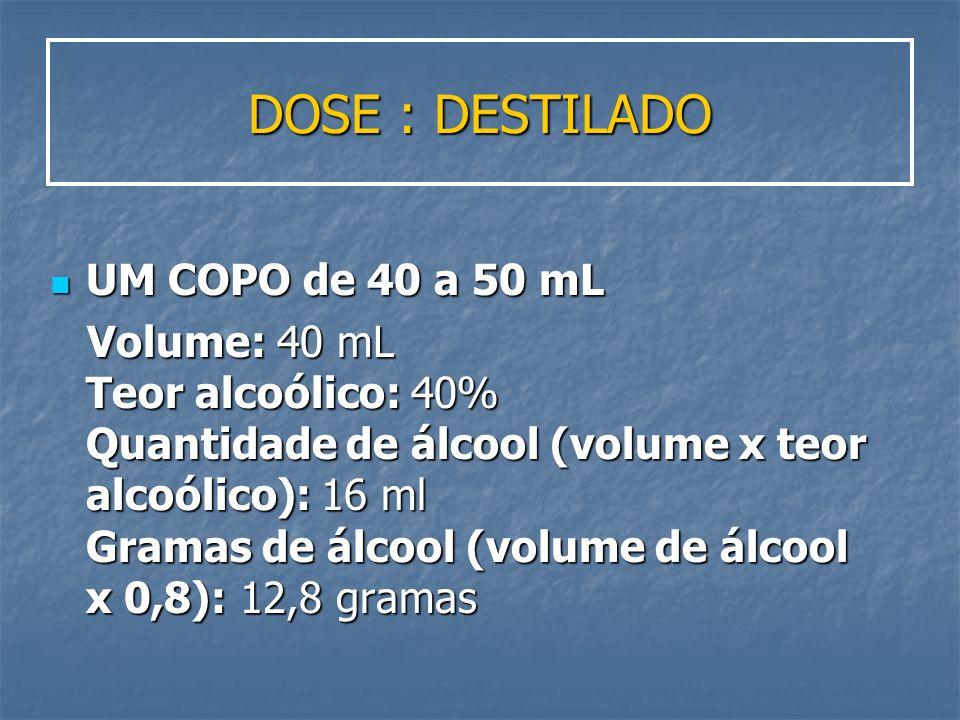 DOSE : DESTILADO UM COPO de 40 a 50 mL