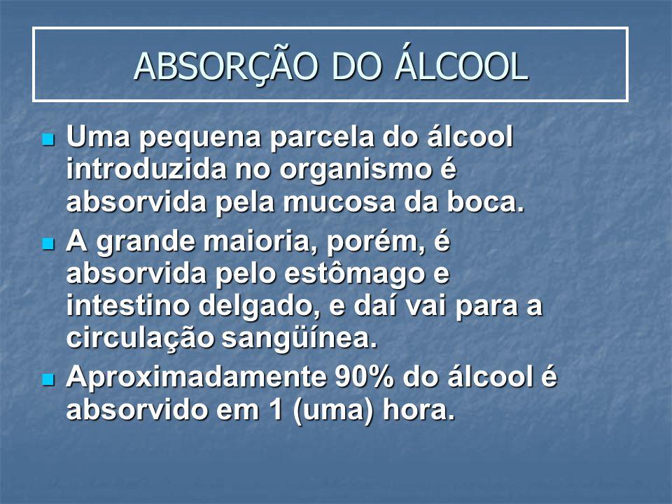 ABSORÇÃO DO ÁLCOOL Uma pequena parcela do álcool introduzida no organismo é absorvida pela mucosa da boca.