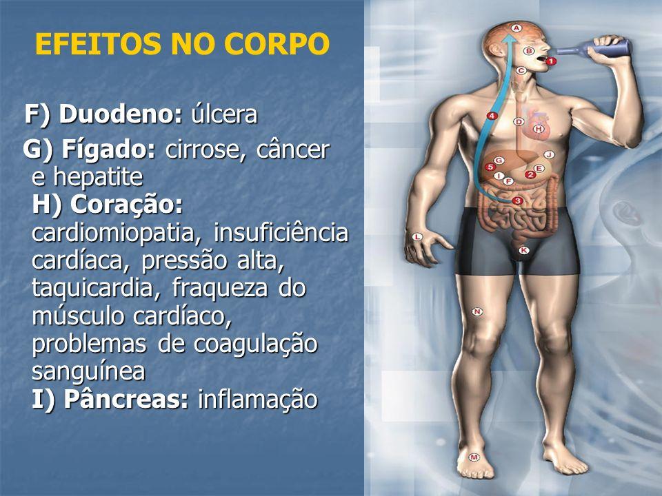 EFEITOS NO CORPO F) Duodeno: úlcera