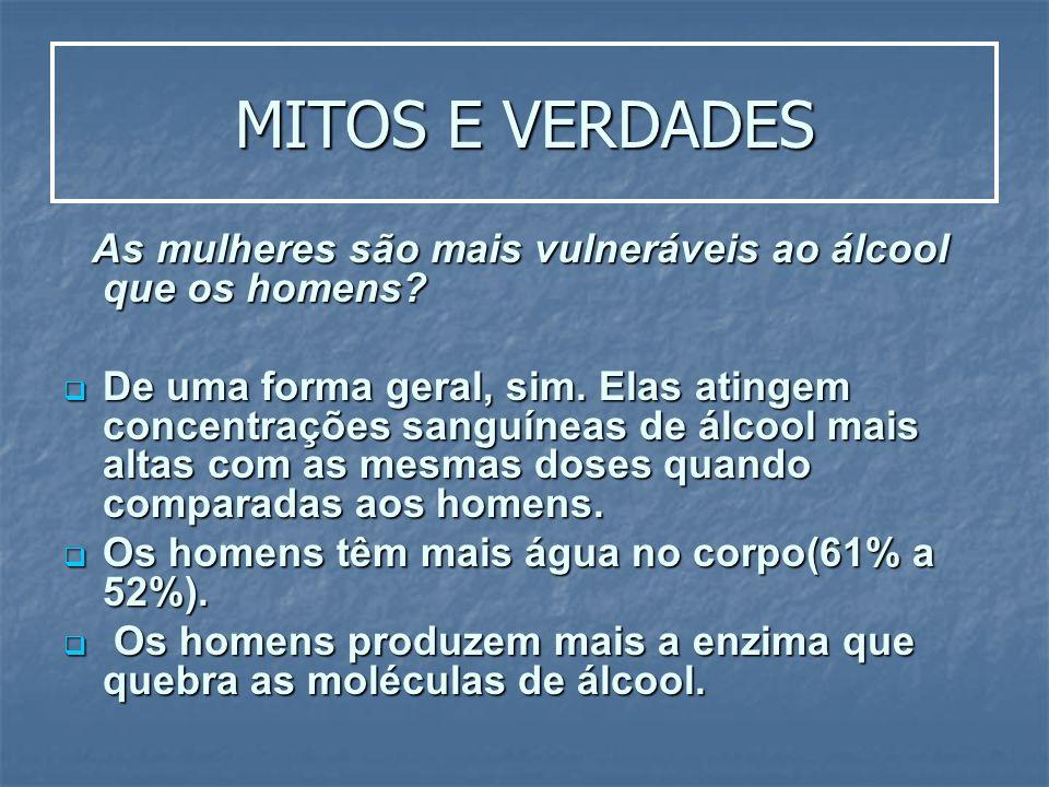 MITOS E VERDADES As mulheres são mais vulneráveis ao álcool que os homens