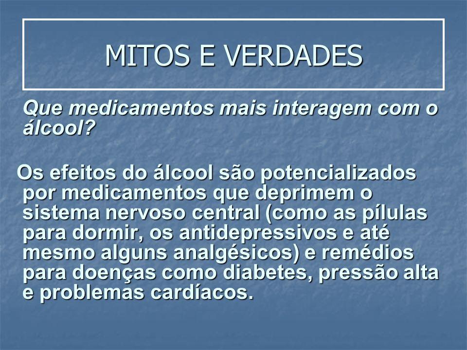 MITOS E VERDADES Que medicamentos mais interagem com o álcool