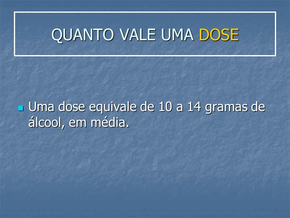 QUANTO VALE UMA DOSE Uma dose equivale de 10 a 14 gramas de álcool, em média.