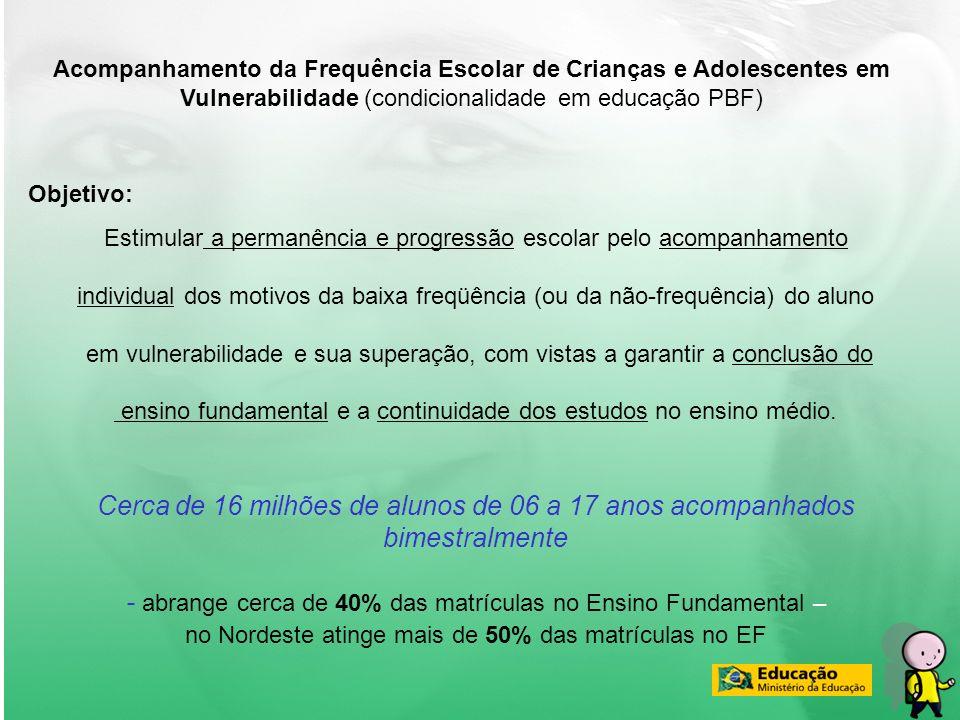 - abrange cerca de 40% das matrículas no Ensino Fundamental –