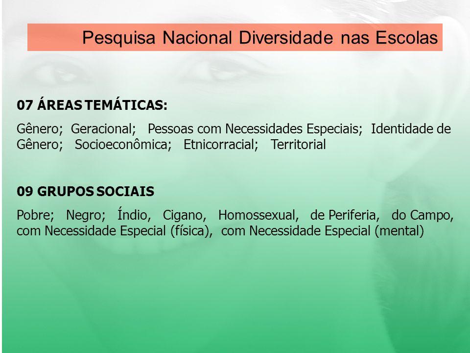 Pesquisa Nacional Diversidade nas Escolas