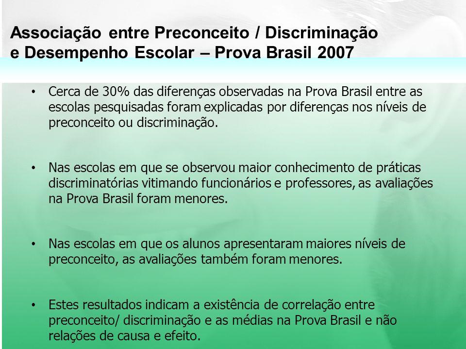 Associação entre Preconceito / Discriminação e Desempenho Escolar – Prova Brasil 2007