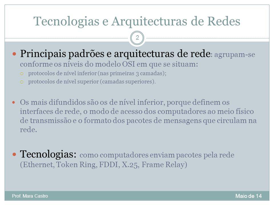 Tecnologias e Arquitecturas de Redes