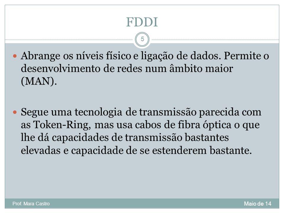 FDDI Abrange os níveis físico e ligação de dados. Permite o desenvolvimento de redes num âmbito maior (MAN).