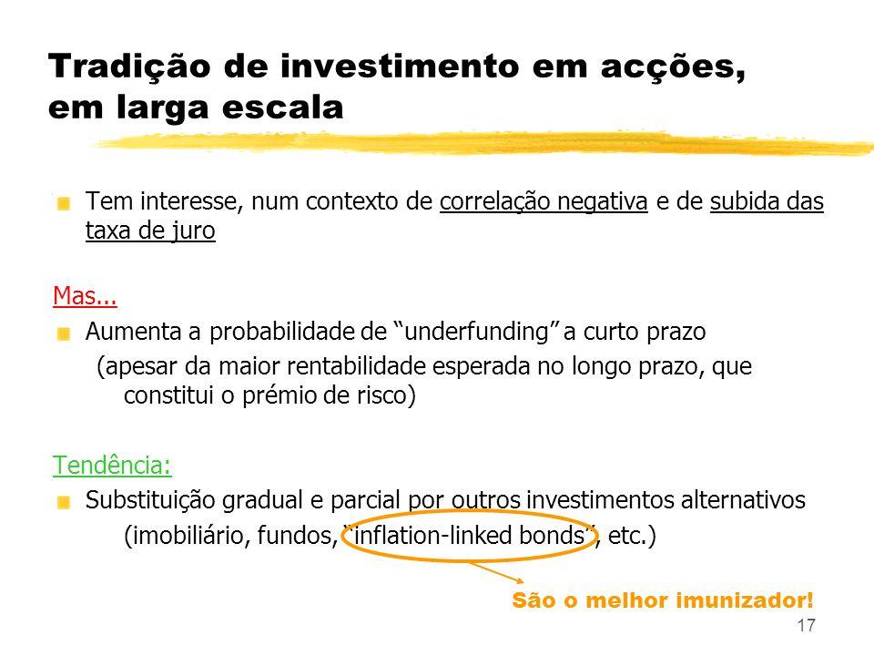 Tradição de investimento em acções, em larga escala