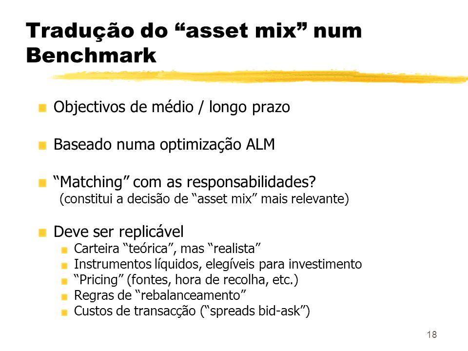 Tradução do asset mix num Benchmark