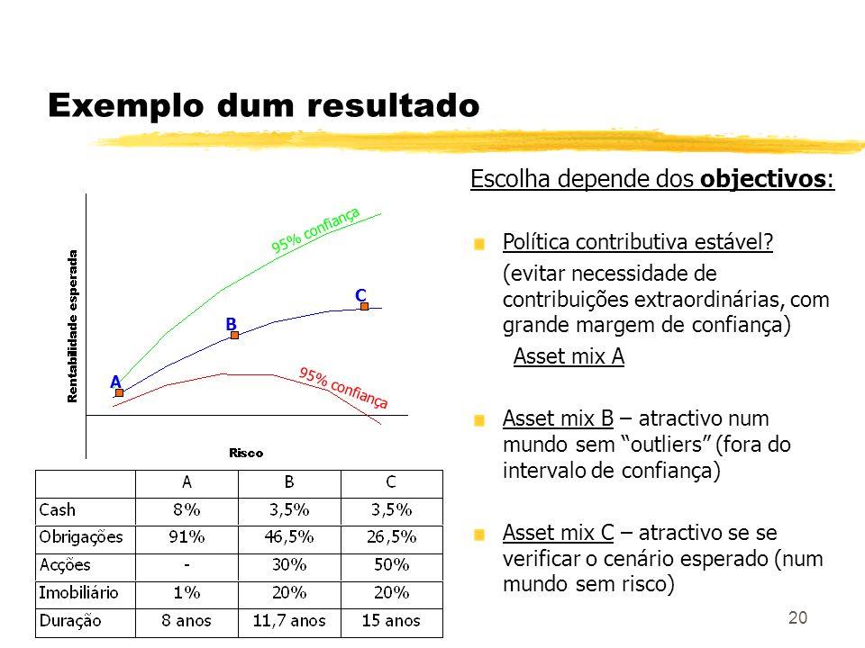 Exemplo dum resultado Escolha depende dos objectivos: