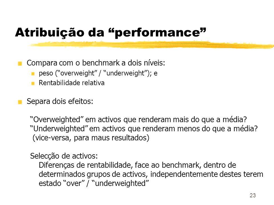 Atribuição da performance