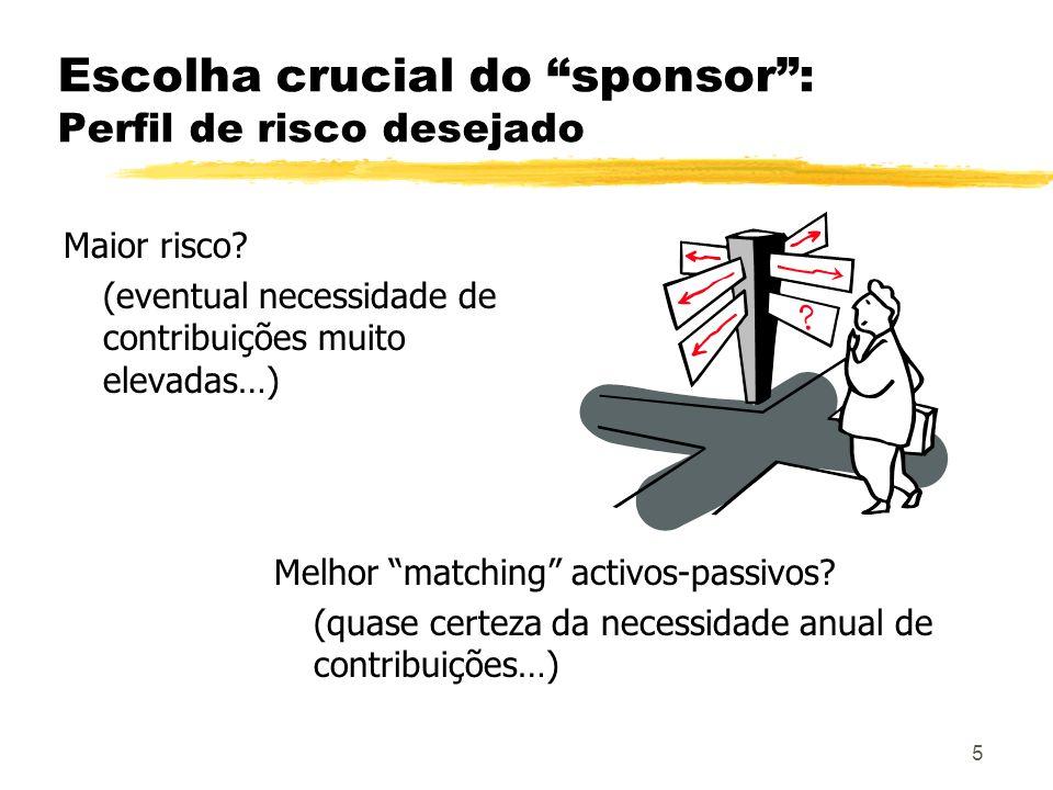 Escolha crucial do sponsor : Perfil de risco desejado