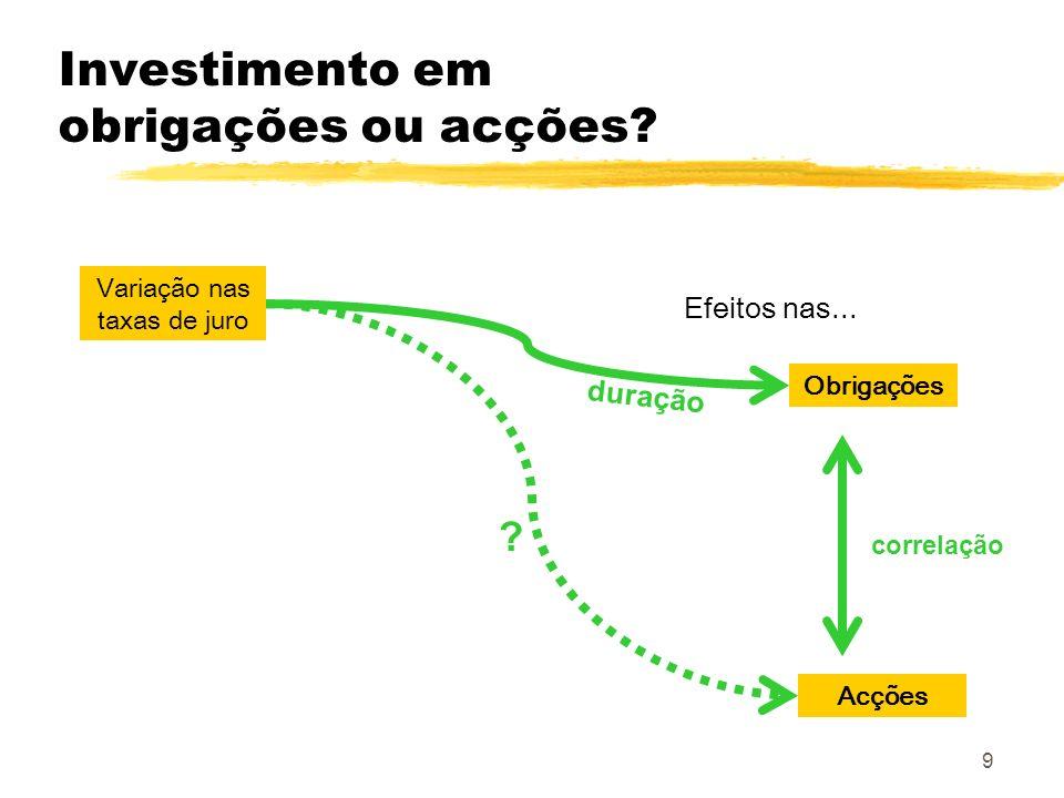 Investimento em obrigações ou acções
