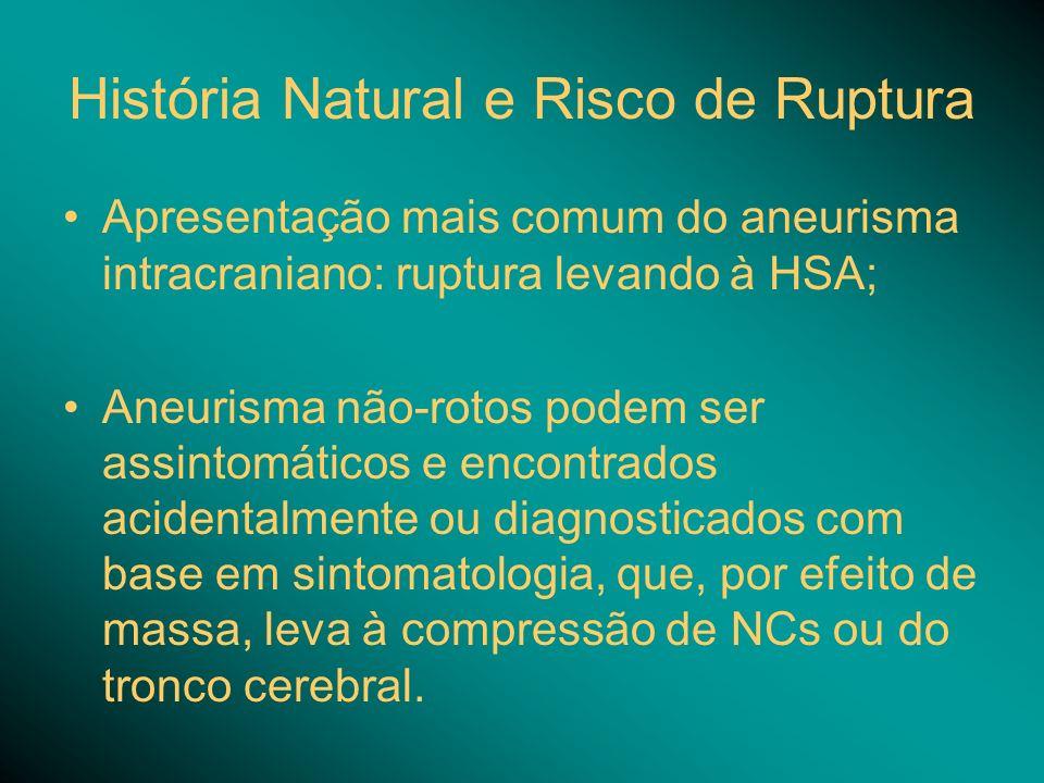 História Natural e Risco de Ruptura