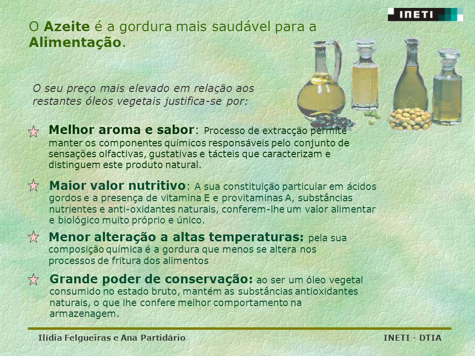 O Azeite é a gordura mais saudável para a Alimentação.