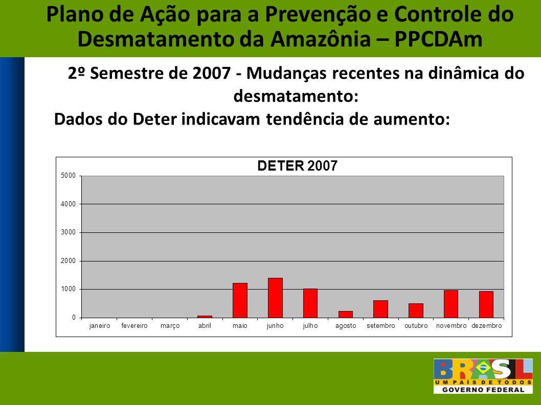 2º Semestre de 2007 - Mudanças recentes na dinâmica do desmatamento:
