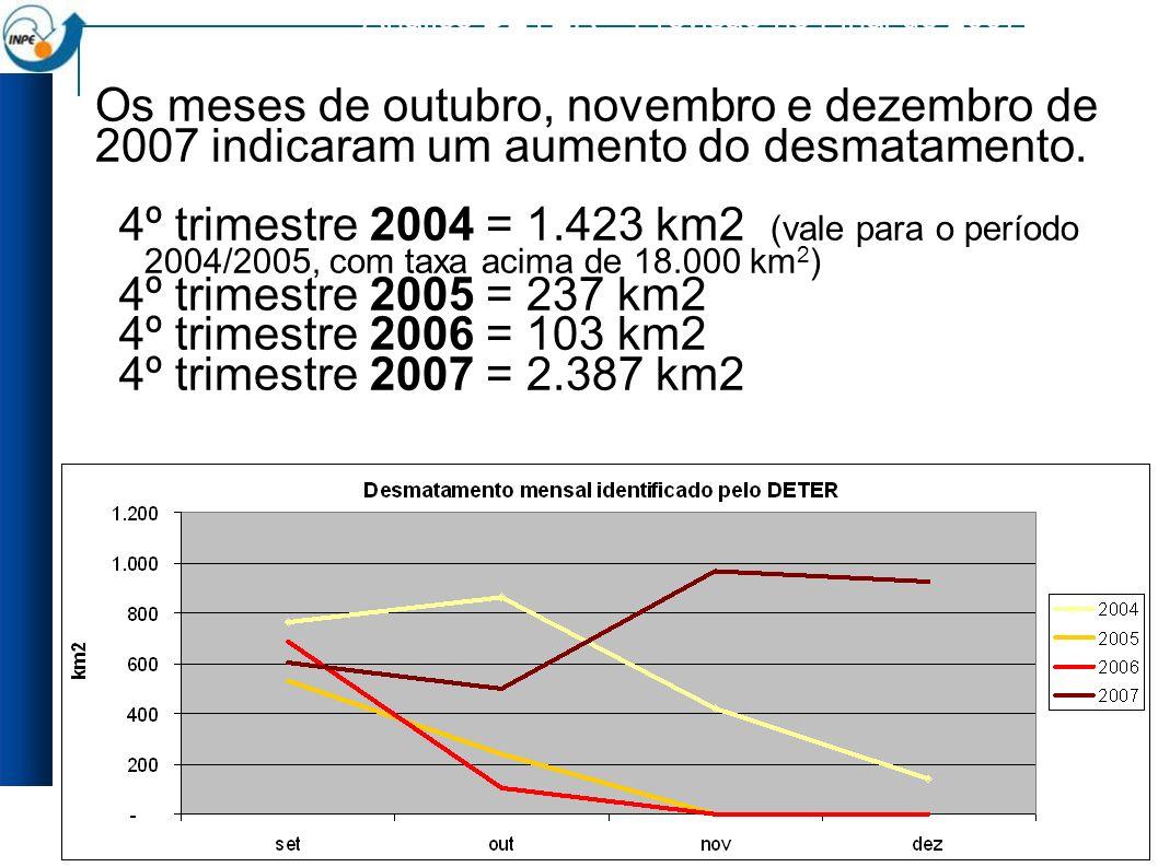 Análise DETER – Previsão no Final de 2007