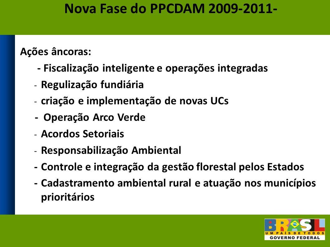 Nova Fase do PPCDAM 2009-2011- Ações âncoras: