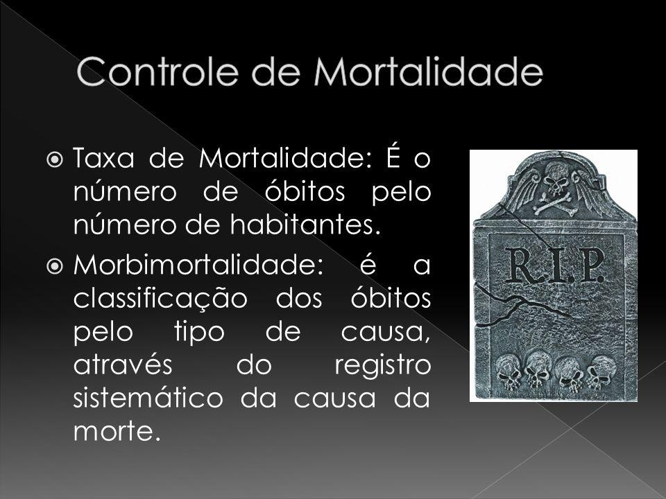 Controle de Mortalidade