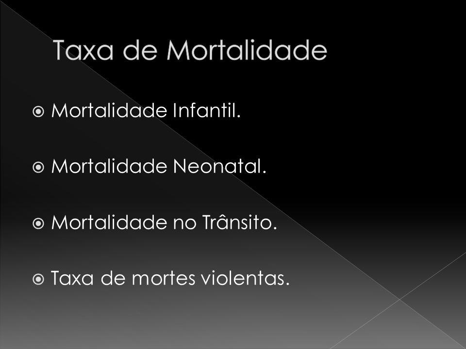 Taxa de Mortalidade Mortalidade Infantil. Mortalidade Neonatal.