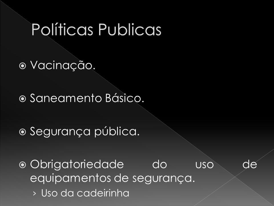 Políticas Publicas Vacinação. Saneamento Básico. Segurança pública.