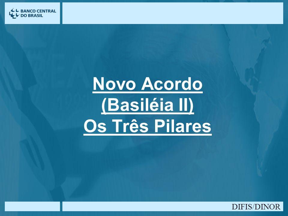 Novo Acordo (Basiléia II) Os Três Pilares