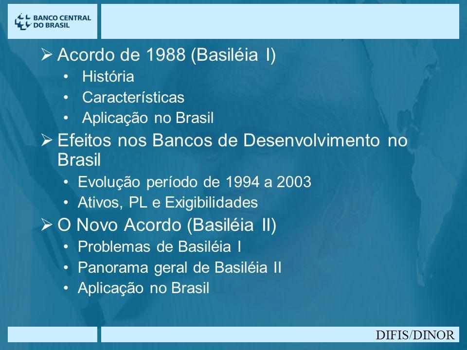 Efeitos nos Bancos de Desenvolvimento no Brasil