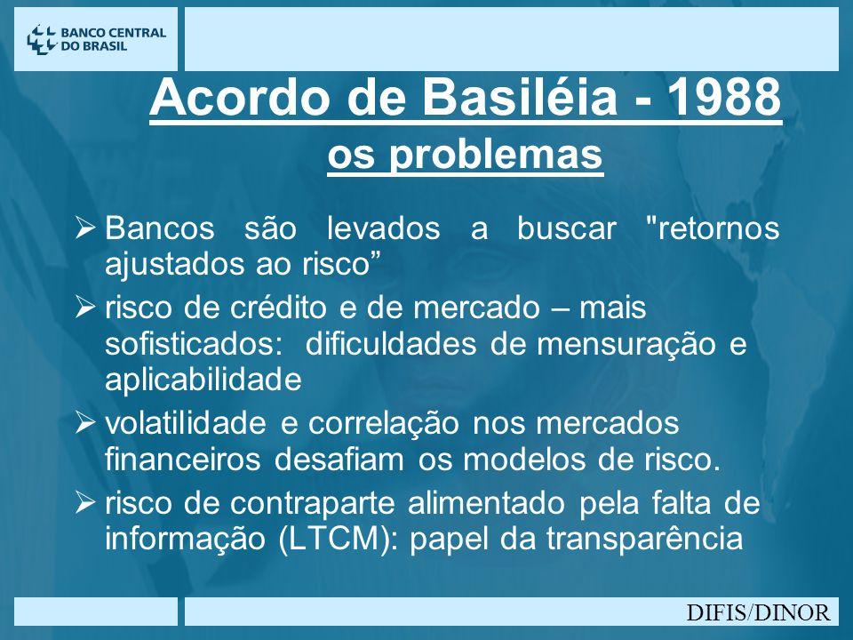 Acordo de Basiléia - 1988 os problemas