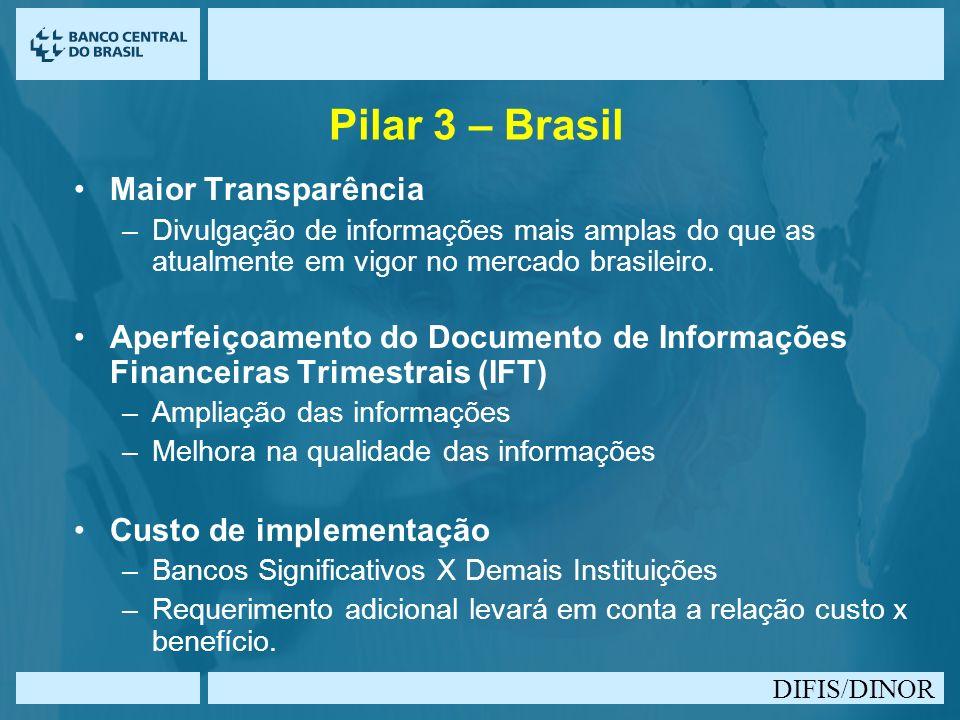 Pilar 3 – Brasil Maior Transparência