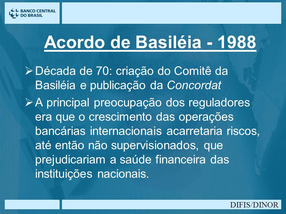 Acordo de Basiléia - 1988 Década de 70: criação do Comitê da Basiléia e publicação da Concordat.