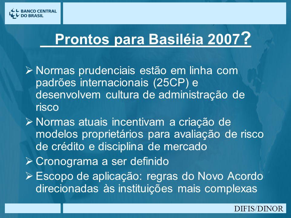 Prontos para Basiléia 2007 Normas prudenciais estão em linha com padrões internacionais (25CP) e desenvolvem cultura de administração de risco.