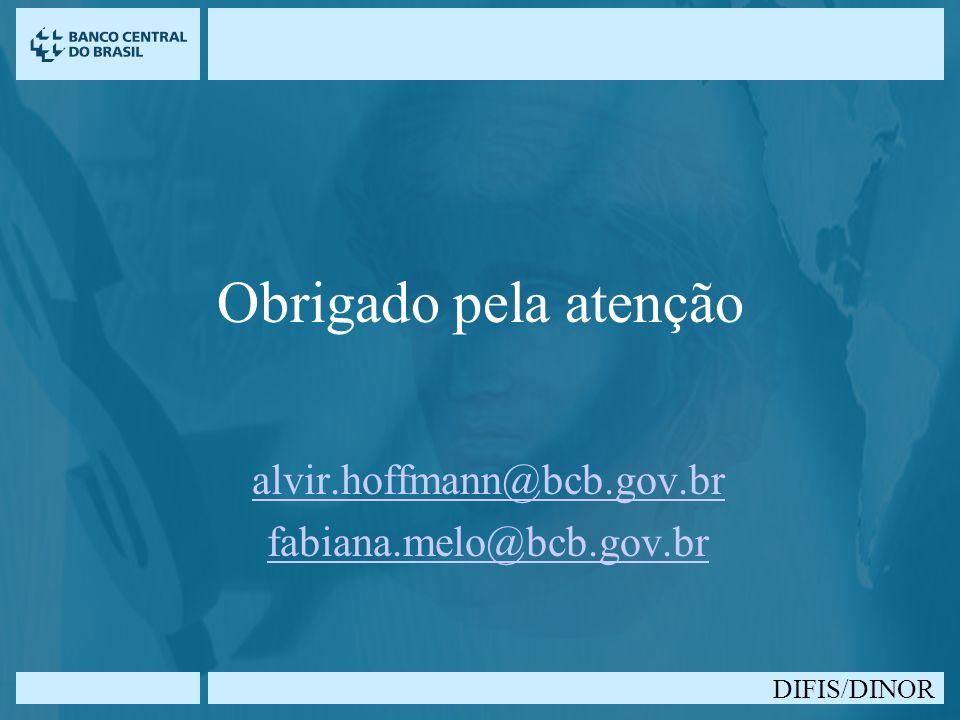 alvir.hoffmann@bcb.gov.br fabiana.melo@bcb.gov.br