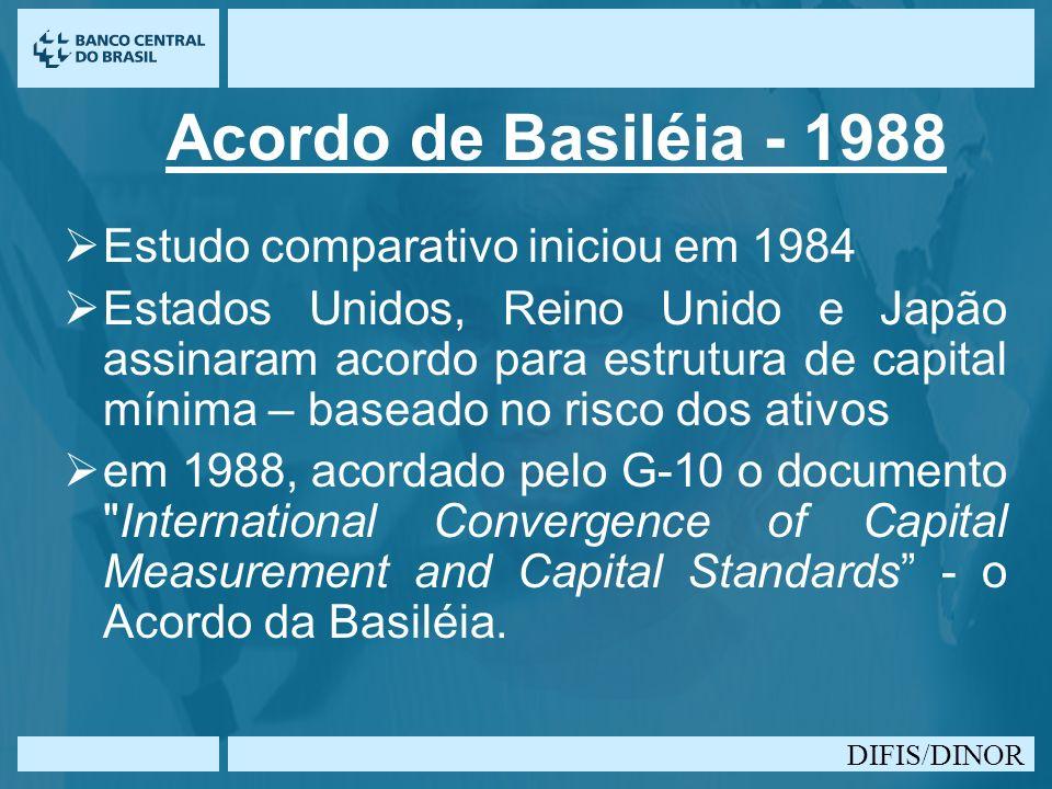 Acordo de Basiléia - 1988 Estudo comparativo iniciou em 1984