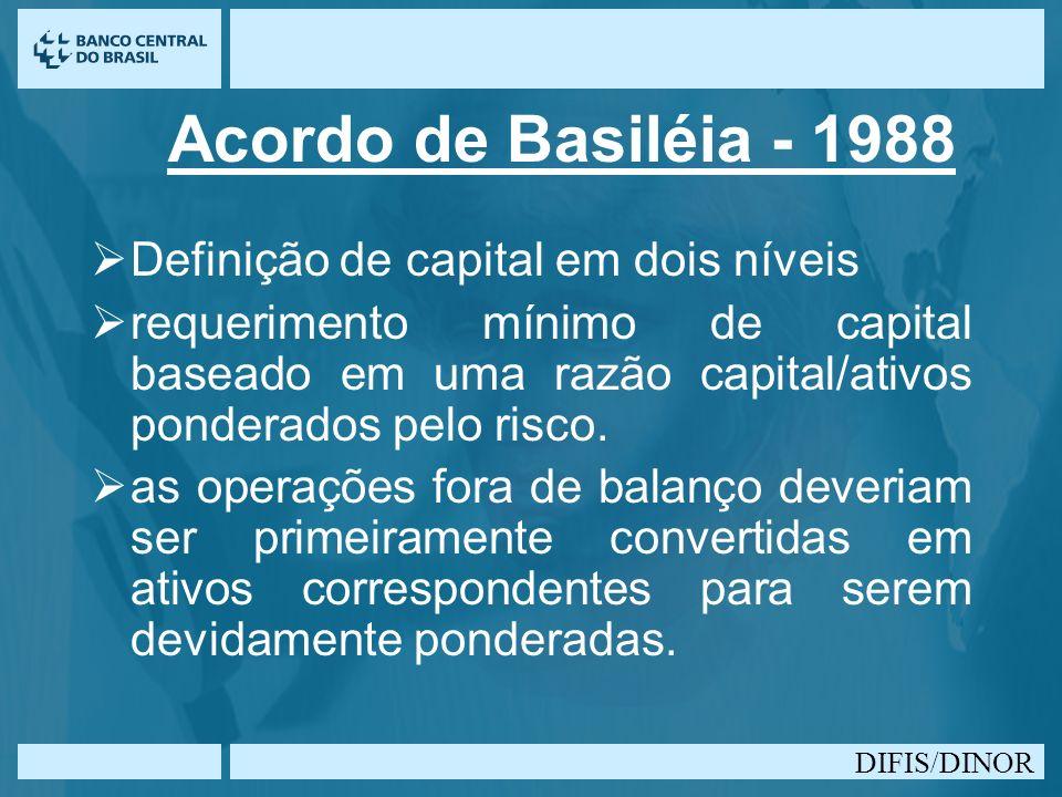 Acordo de Basiléia - 1988 Definição de capital em dois níveis