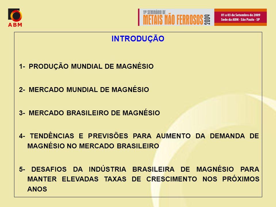 INTRODUÇÃO 1- PRODUÇÃO MUNDIAL DE MAGNÉSIO
