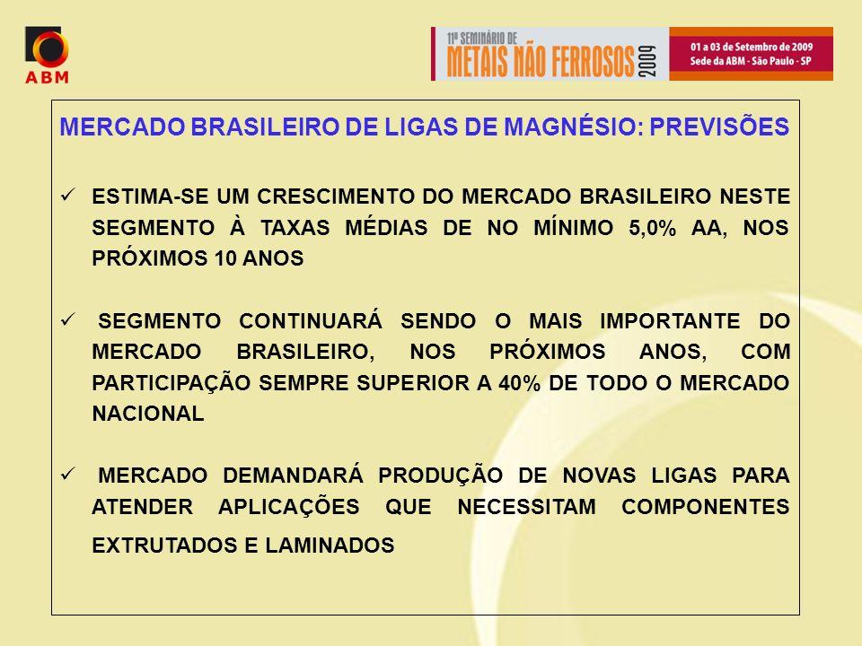 MERCADO BRASILEIRO DE LIGAS DE MAGNÉSIO: PREVISÕES