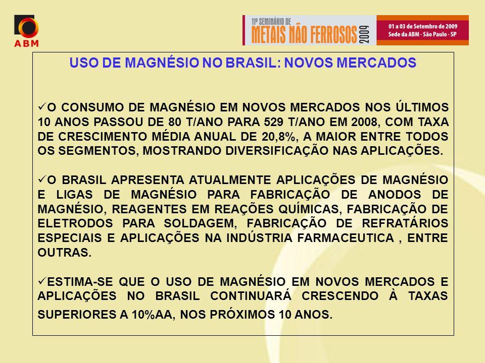 USO DE MAGNÉSIO NO BRASIL: NOVOS MERCADOS