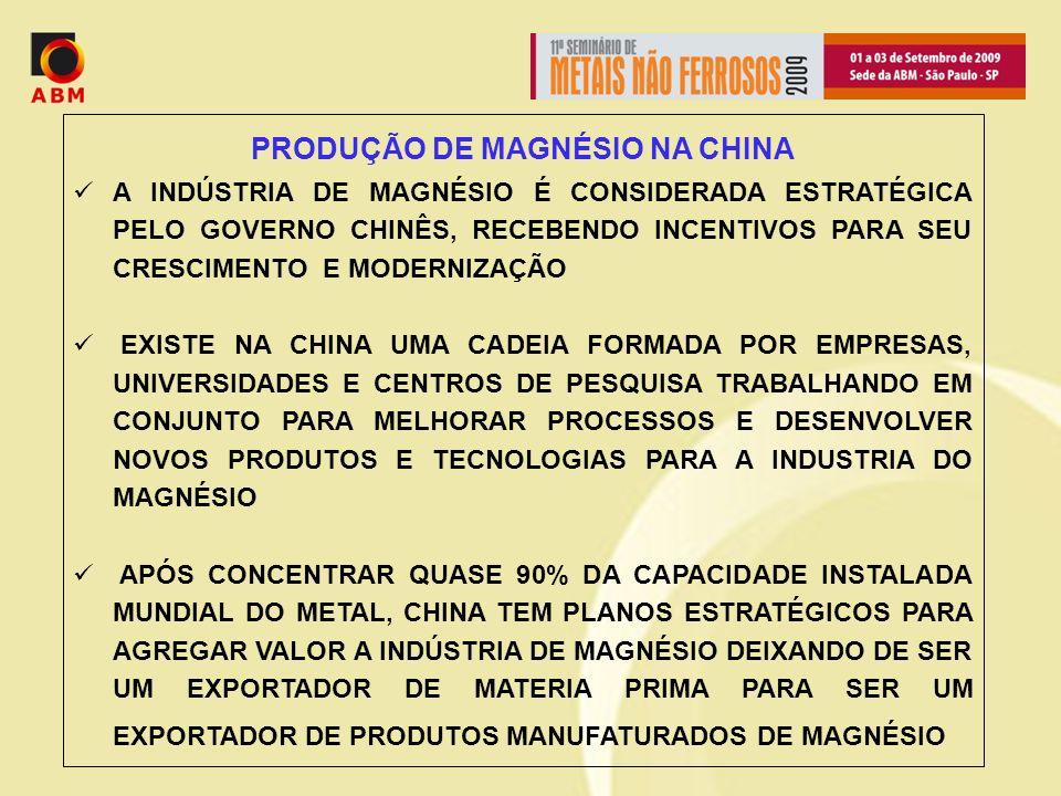 PRODUÇÃO DE MAGNÉSIO NA CHINA