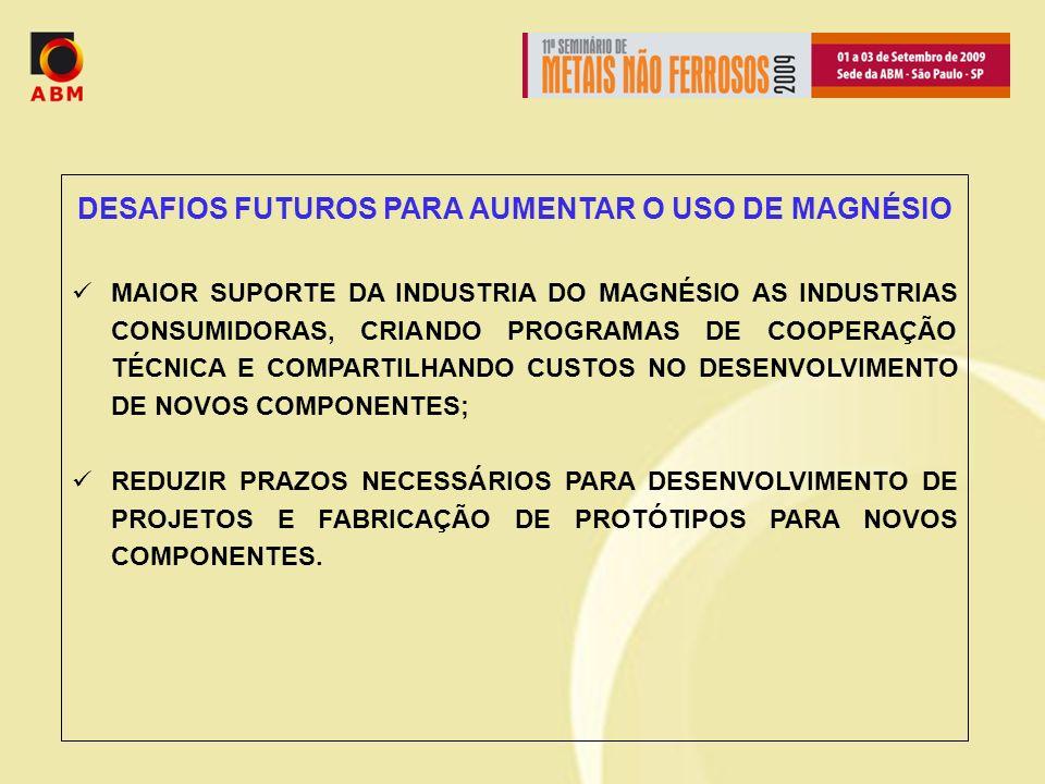 DESAFIOS FUTUROS PARA AUMENTAR O USO DE MAGNÉSIO