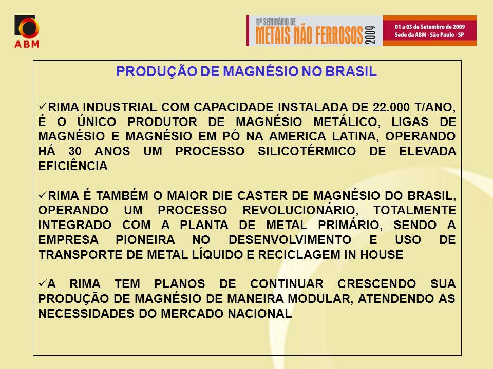 PRODUÇÃO DE MAGNÉSIO NO BRASIL