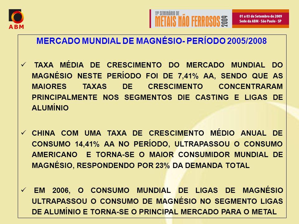 MERCADO MUNDIAL DE MAGNÉSIO- PERÍODO 2005/2008