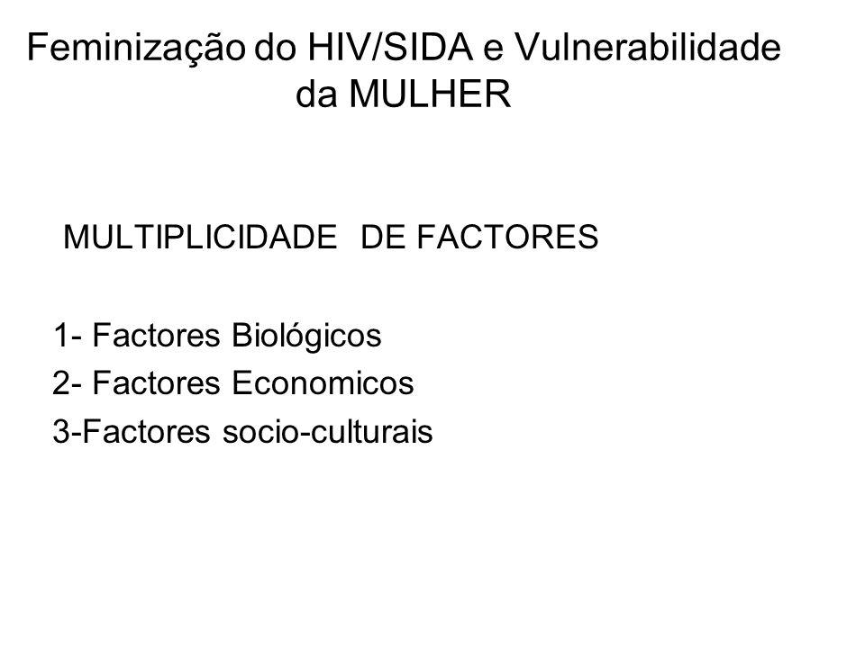Feminização do HIV/SIDA e Vulnerabilidade da MULHER