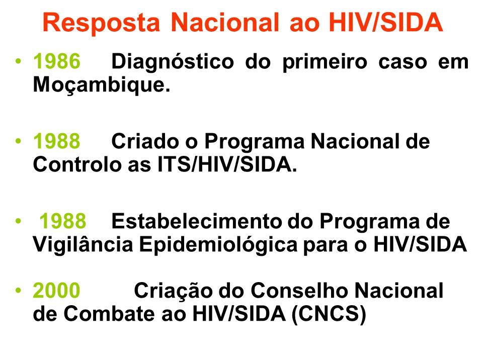 Resposta Nacional ao HIV/SIDA