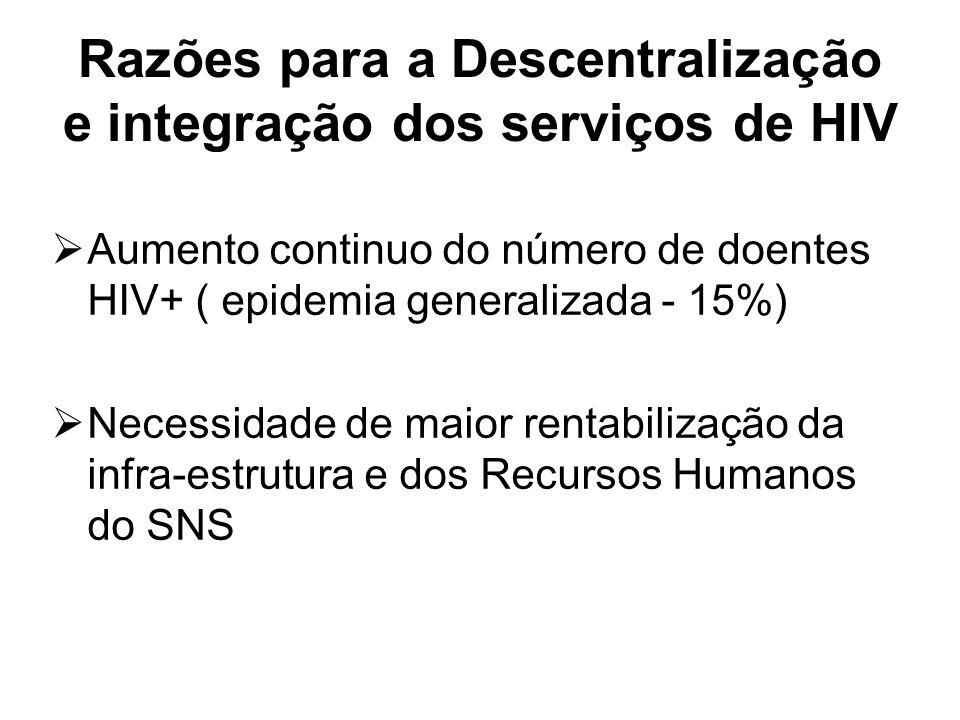 Razões para a Descentralização e integração dos serviços de HIV