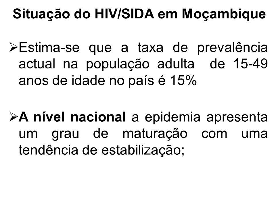 Situação do HIV/SIDA em Moçambique