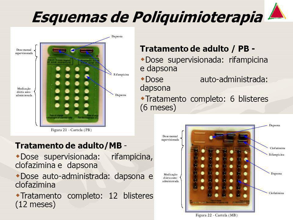 Esquemas de Poliquimioterapia