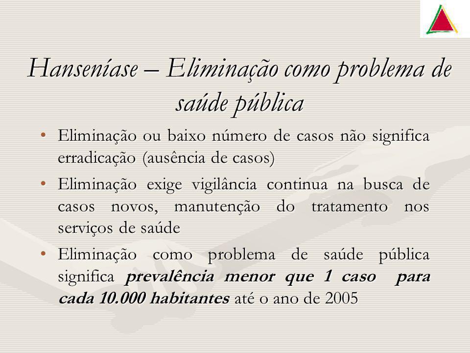 Hanseníase – Eliminação como problema de saúde pública